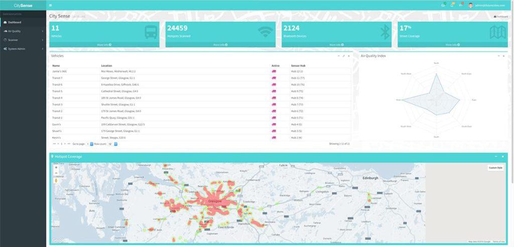 Панель управления CitySense