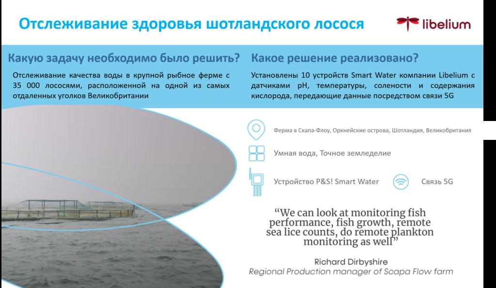 Интеллектуальное разведение лосося c помощью технологий IoT и 5G